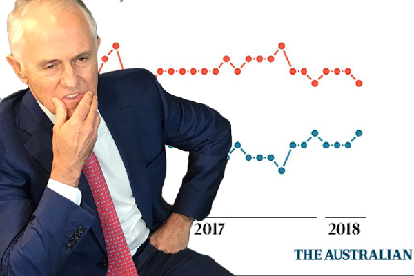 Article image for Malcolm Turnbull reaches fatal milestone
